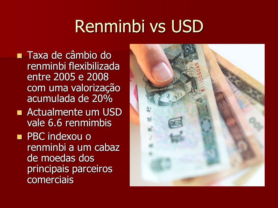 Renminbi vs USD Taxa de câmbio do renminbi flexibilizada entre 2005 e 2008 com uma valorização acumulada de 20% Taxa de câmbio do renminbi flexibilizada entre 2005 e 2008 com uma valorização acumulada de 20% Actualmente um USD vale 6.6 renmimbis Actualmente um USD vale 6.6 renmimbis PBC indexou o renminbi a um cabaz de moedas dos principais parceiros comerciais PBC indexou o renminbi a um cabaz de moedas dos principais parceiros comerciais