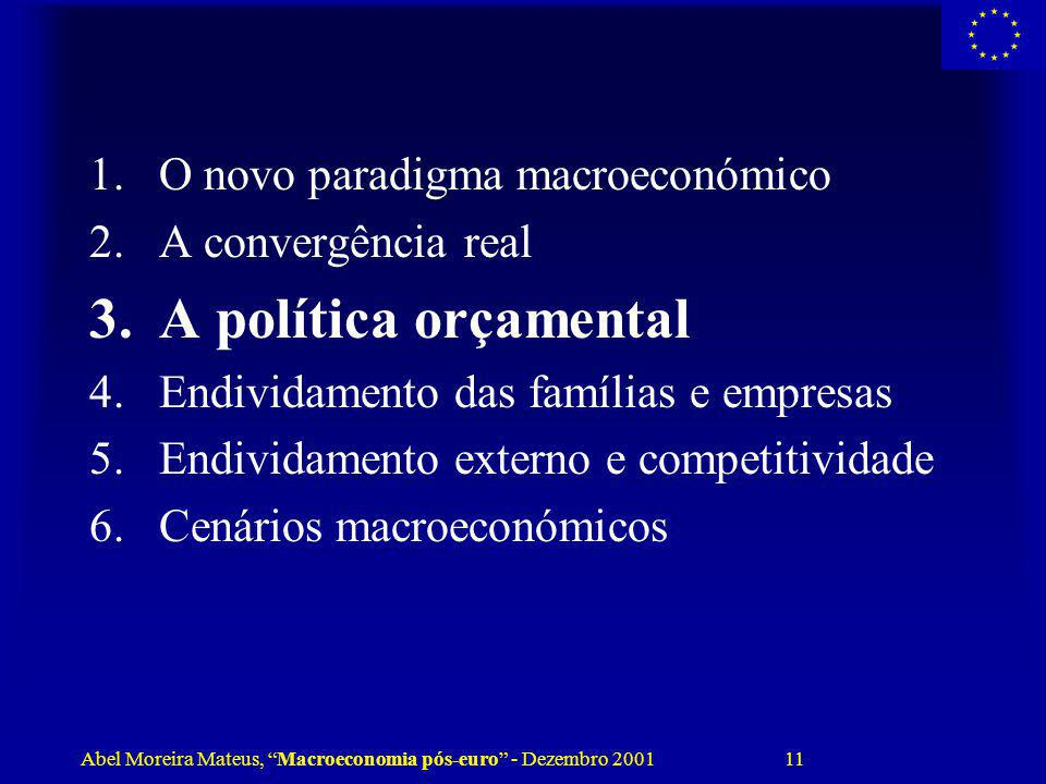 Abel Moreira Mateus, Macroeconomia pós-euro - Dezembro 2001 11 1.O novo paradigma macroeconómico 2.A convergência real 3.A política orçamental 4.Endiv