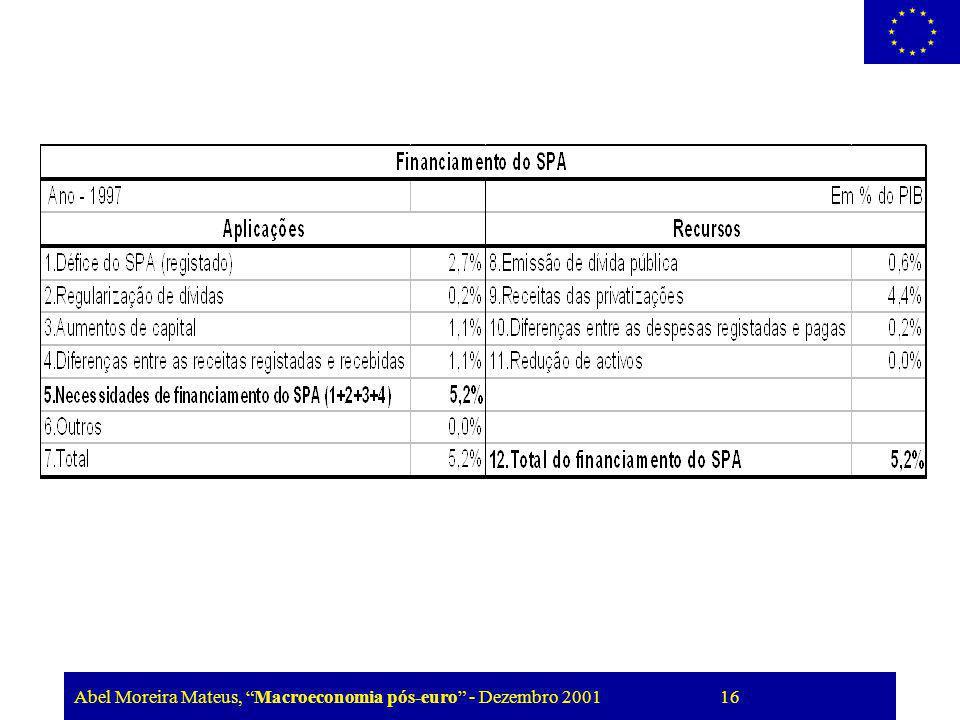 Abel Moreira Mateus, Macroeconomia pós-euro - Dezembro 2001 16