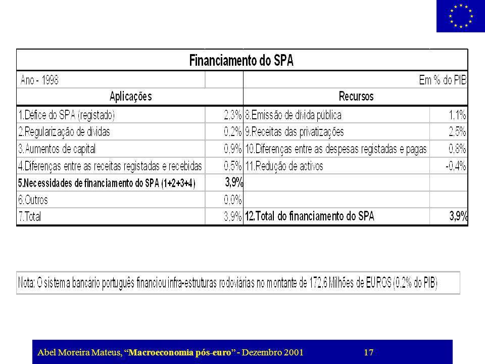 Abel Moreira Mateus, Macroeconomia pós-euro - Dezembro 2001 17