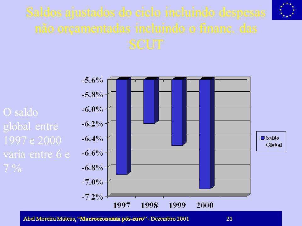 Abel Moreira Mateus, Macroeconomia pós-euro - Dezembro 2001 21 Saldos ajustados do ciclo incluindo despesas não orçamentadas incluindo o financ. das S
