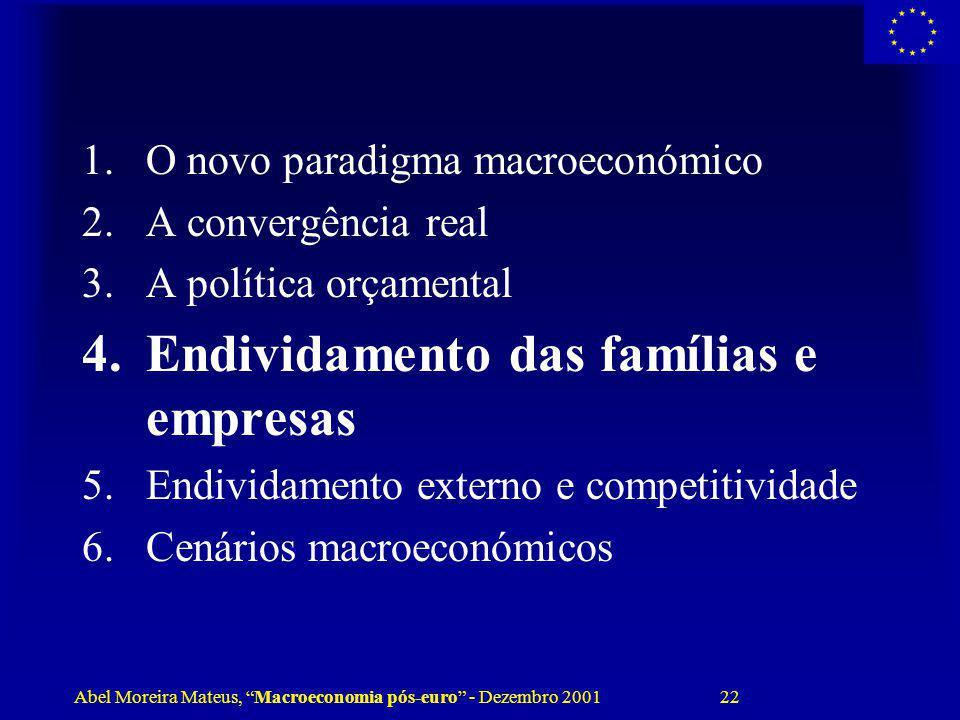 Abel Moreira Mateus, Macroeconomia pós-euro - Dezembro 2001 22 1.O novo paradigma macroeconómico 2.A convergência real 3.A política orçamental 4.Endiv