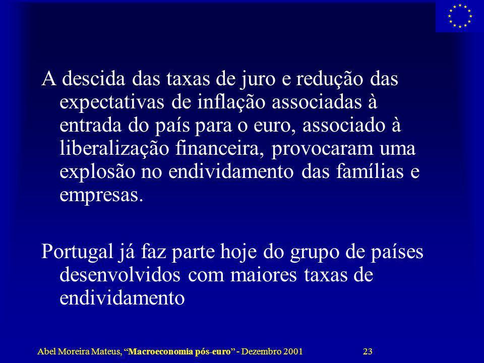 Abel Moreira Mateus, Macroeconomia pós-euro - Dezembro 2001 23 A descida das taxas de juro e redução das expectativas de inflação associadas à entrada