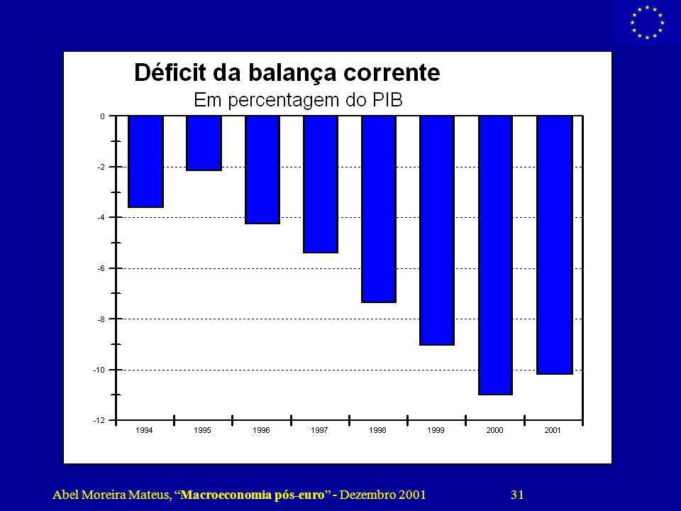 Abel Moreira Mateus, Macroeconomia pós-euro - Dezembro 2001 31
