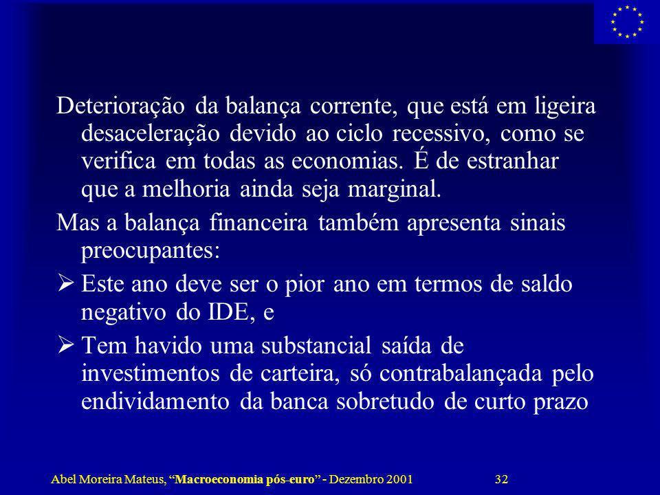 Abel Moreira Mateus, Macroeconomia pós-euro - Dezembro 2001 32 Deterioração da balança corrente, que está em ligeira desaceleração devido ao ciclo rec