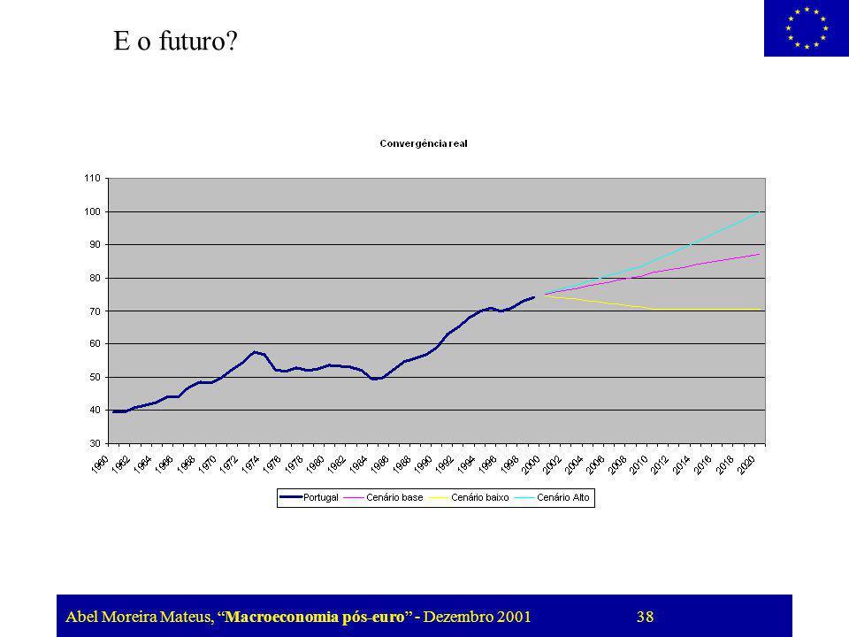 Abel Moreira Mateus, Macroeconomia pós-euro - Dezembro 2001 38 E o futuro?