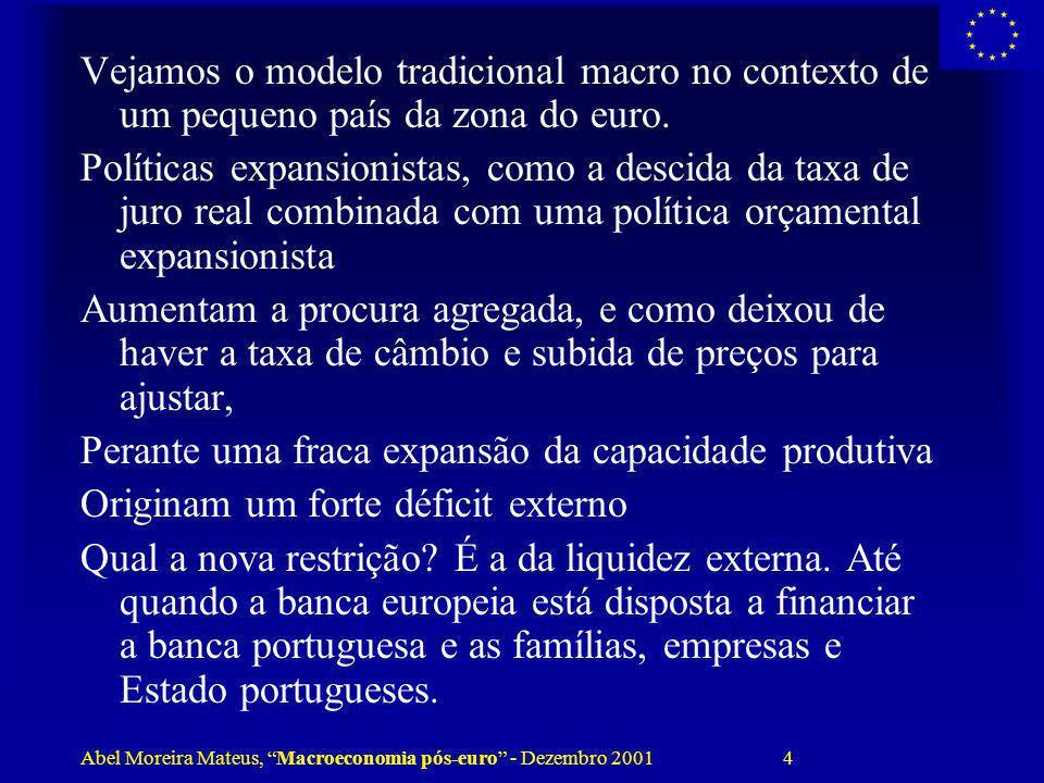 Abel Moreira Mateus, Macroeconomia pós-euro - Dezembro 2001 4 Vejamos o modelo tradicional macro no contexto de um pequeno país da zona do euro. Polít