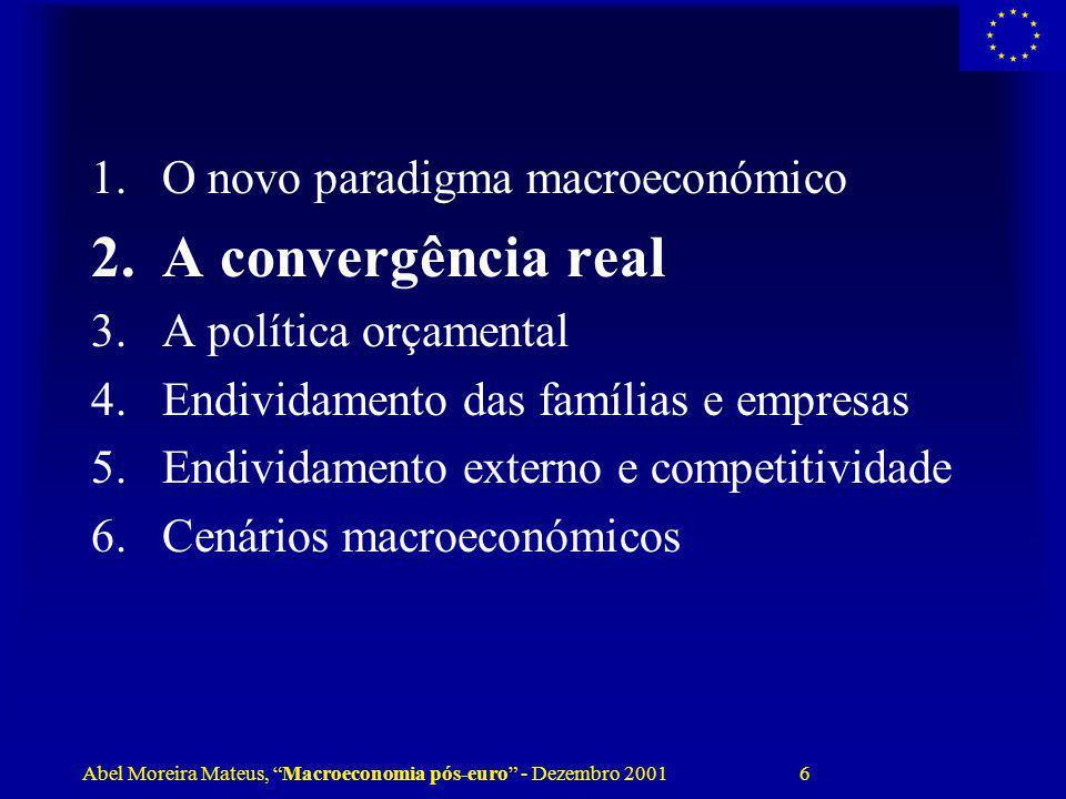 Abel Moreira Mateus, Macroeconomia pós-euro - Dezembro 2001 6 1.O novo paradigma macroeconómico 2.A convergência real 3.A política orçamental 4.Endivi
