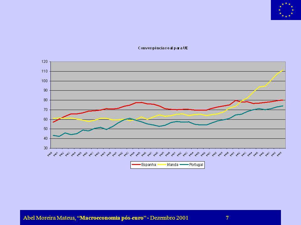 Abel Moreira Mateus, Macroeconomia pós-euro - Dezembro 2001 7