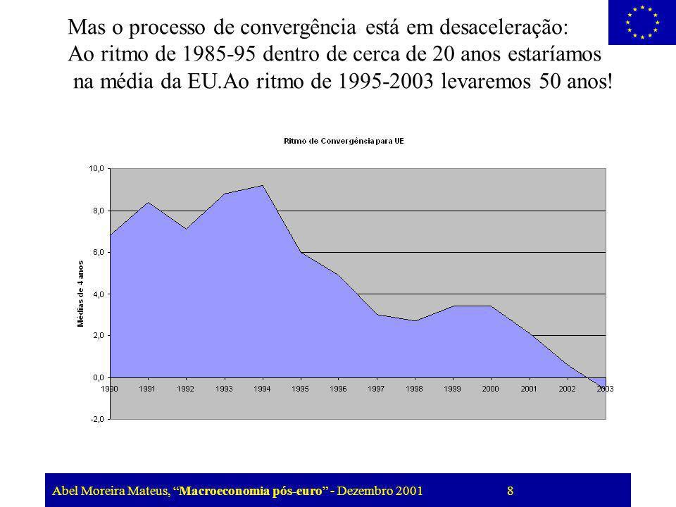 Abel Moreira Mateus, Macroeconomia pós-euro - Dezembro 2001 8 Mas o processo de convergência está em desaceleração: Ao ritmo de 1985-95 dentro de cerc