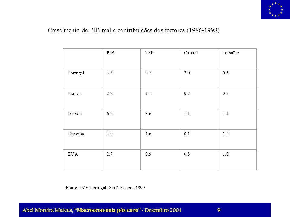Abel Moreira Mateus, Macroeconomia pós-euro - Dezembro 2001 9 Crescimento do PIB real e contribuições dos factores (1986-1998) PIBTFPCapitalTrabalho P