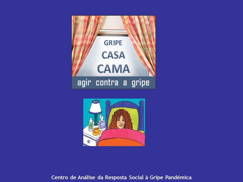 Centro de Análise da Resposta Social à Gripe Pandémica