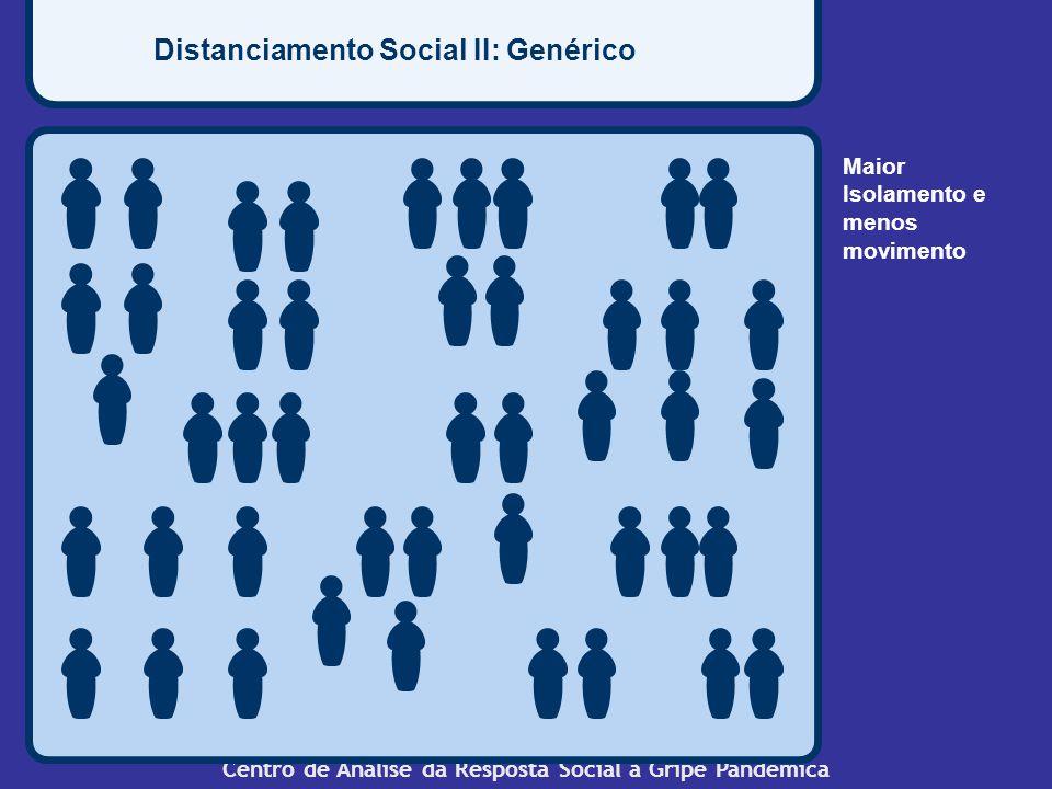 Distanciamento Social II: Genérico Maior Isolamento e menos movimento