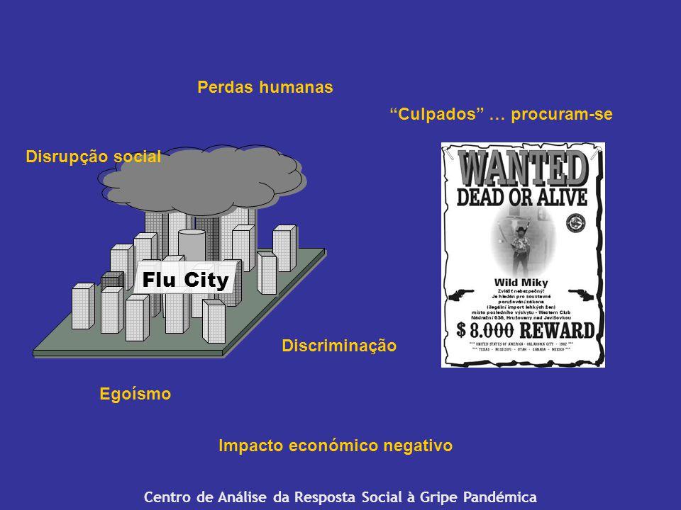 Centro de Análise da Resposta Social à Gripe Pandémica Flu City Culpados … procuram-se Perdas humanas Egoísmo Discriminação Impacto económico negativo Disrupção social