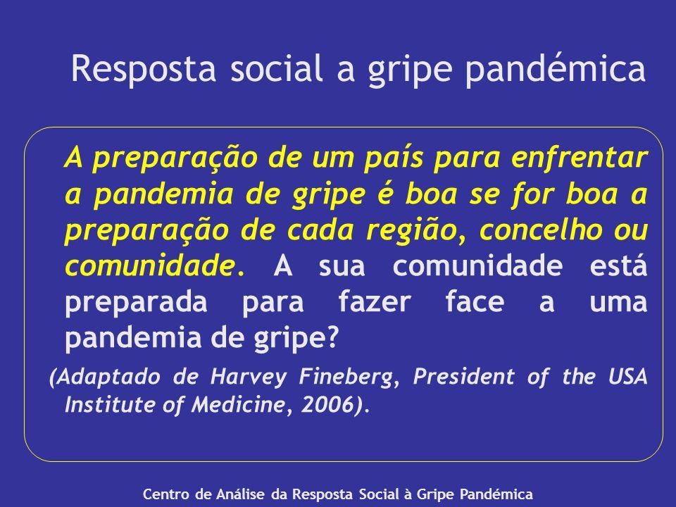 Centro de Análise da Resposta Social à Gripe Pandémica Resposta social a gripe pandémica A preparação de um país para enfrentar a pandemia de gripe é boa se for boa a preparação de cada região, concelho ou comunidade.