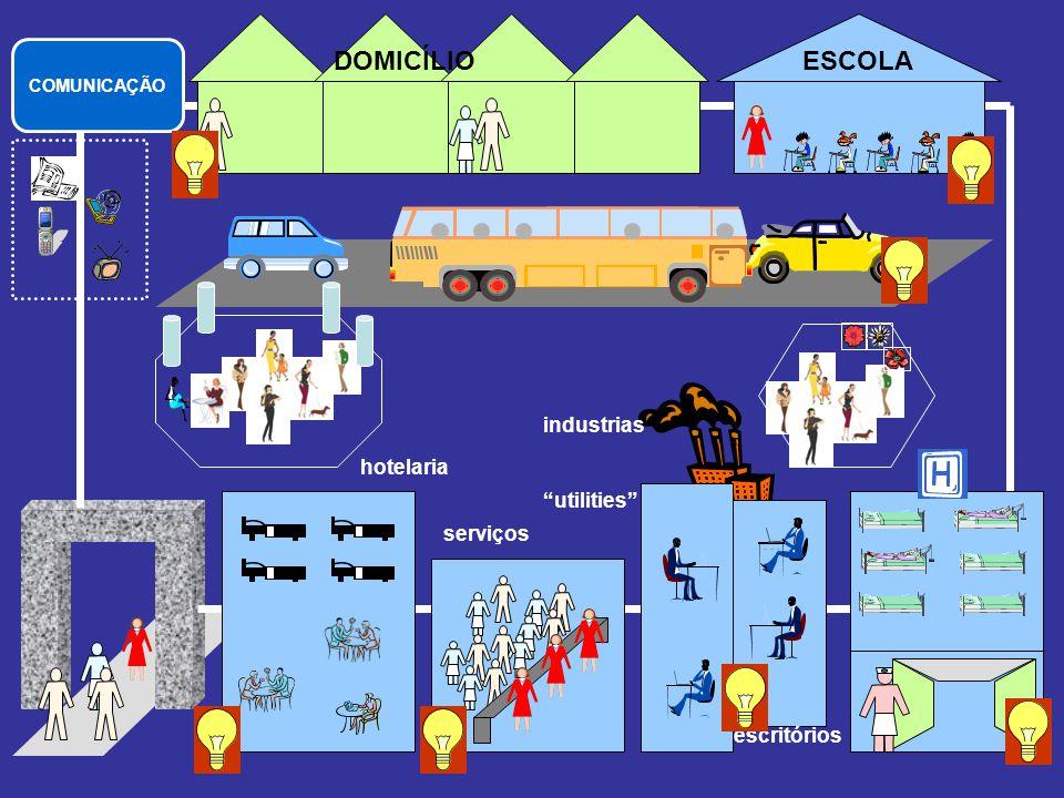 ESCOLADOMICÍLIO hotelaria serviços utilities escritórios industrias COMUNICAÇÃO