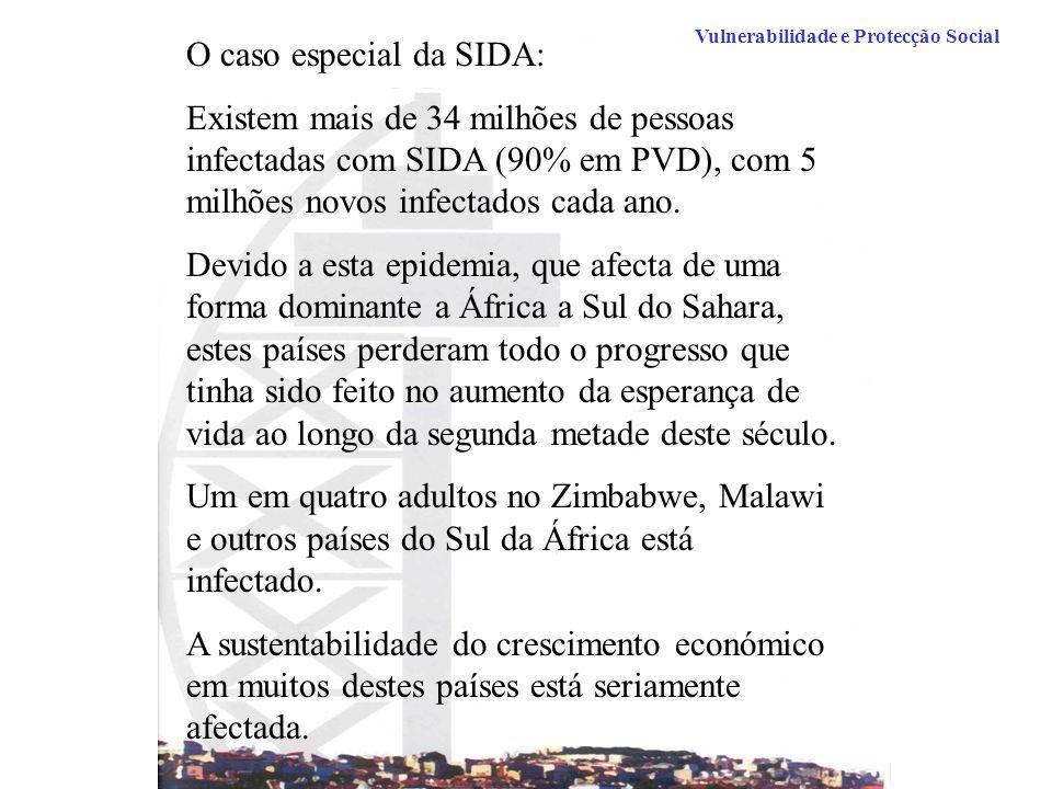 O caso especial da SIDA: Existem mais de 34 milhões de pessoas infectadas com SIDA (90% em PVD), com 5 milhões novos infectados cada ano.