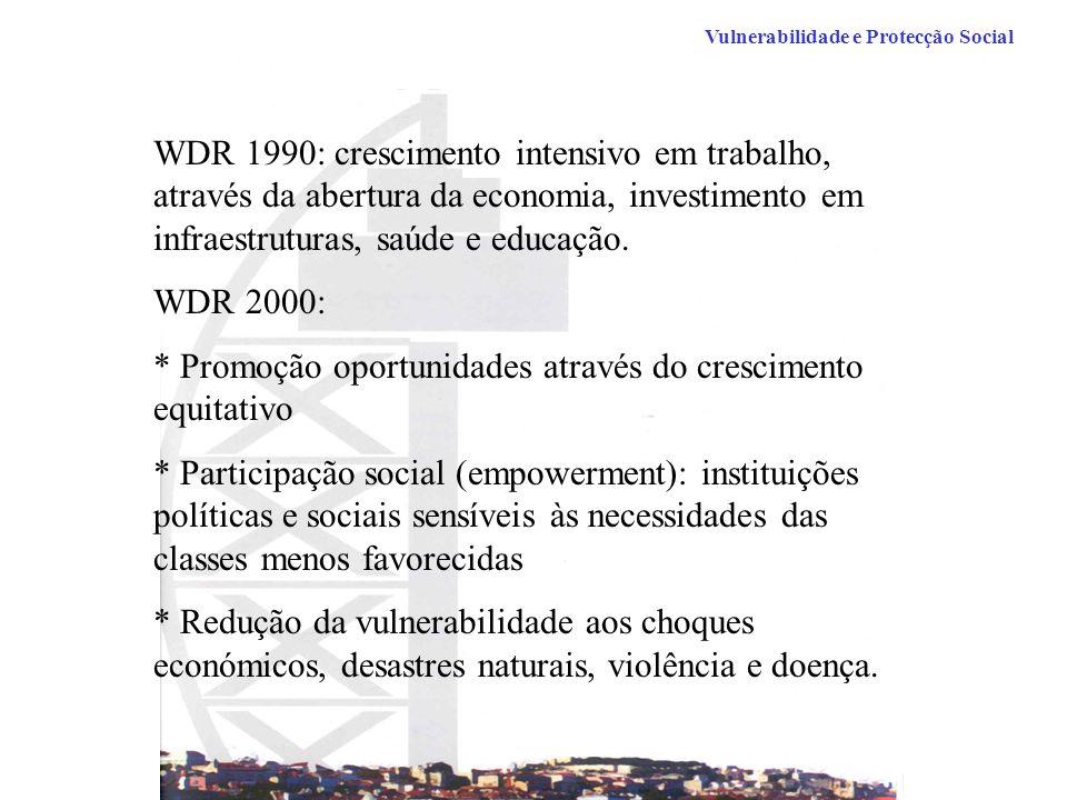 Vulnerabilidade e Protecção Social WDR 1990: crescimento intensivo em trabalho, através da abertura da economia, investimento em infraestruturas, saúde e educação.