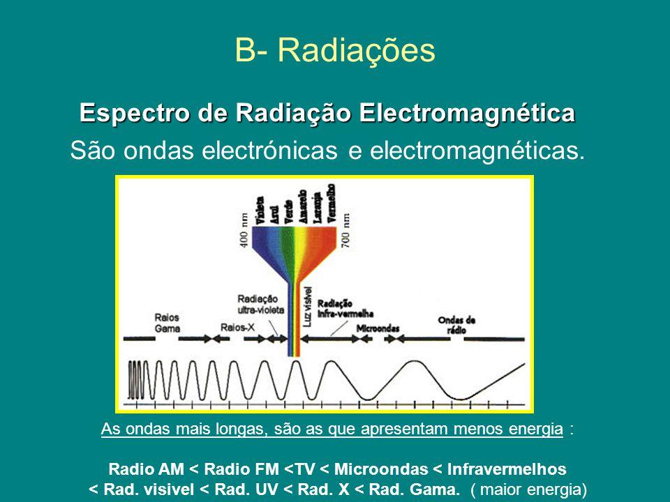 B- Radiações Espectro de Radiação Electromagnética São ondas electrónicas e electromagnéticas.