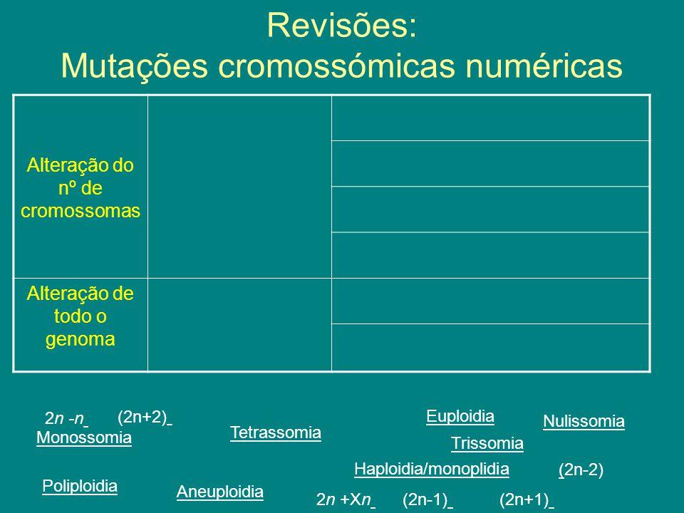 Revisões: Mutações cromossómicas numéricas Alteração do nº de cromossomas Alteração de todo o genoma Monossomia Trissomia Tetrassomia Nulissomia Aneuploidia Euploidia Poliploidia Haploidia/monoplidia (2n-2) (2n-1)(2n+1) (2n+2) 2n -n 2n +Xn