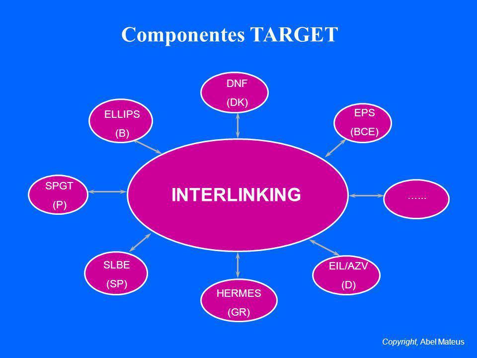 Componentes TARGET DNF (DK) SPGT (P) ELLIPS (B) EIL/AZV (D) SLBE (SP) …... EPS (BCE) INTERLINKING HERMES (GR) Copyright, Abel Mateus