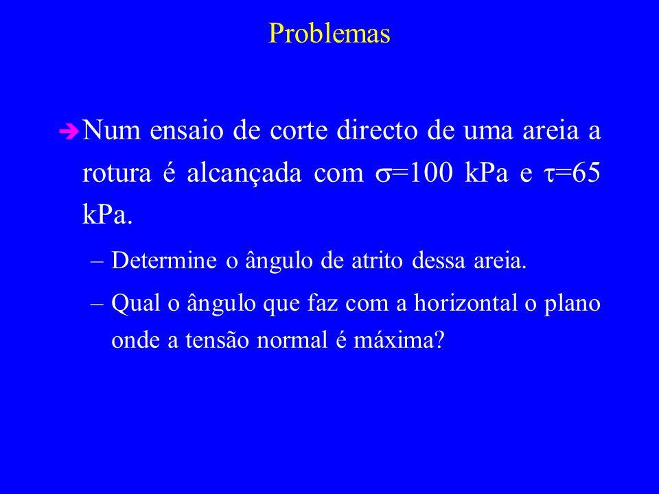 Problemas Num ensaio de corte directo de uma areia a rotura é alcançada com =100 kPa e =65 kPa.