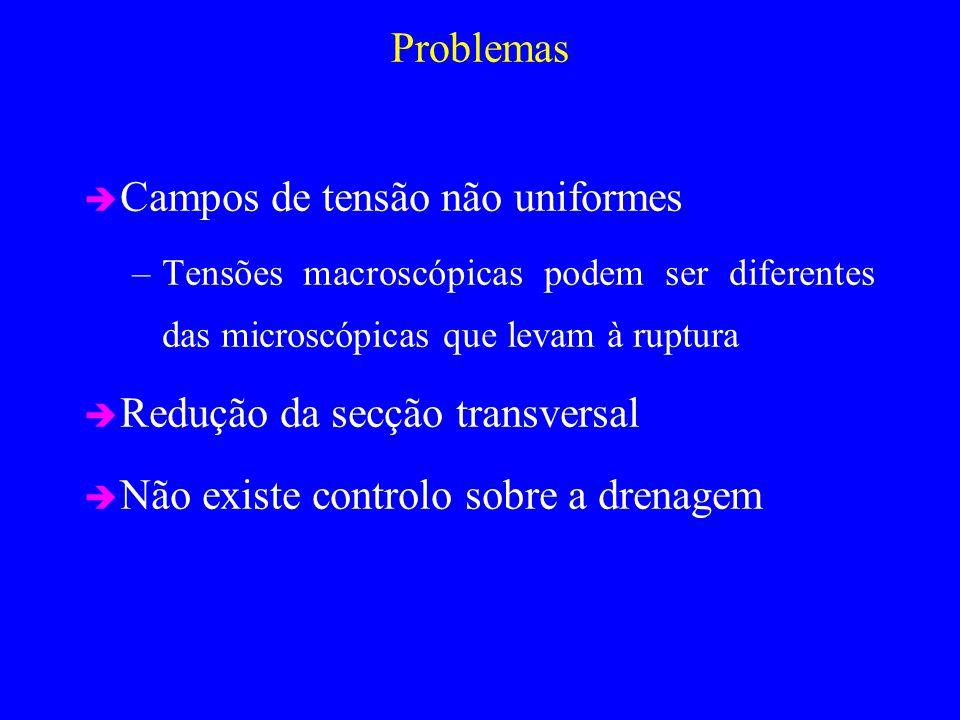 Problemas Campos de tensão não uniformes –Tensões macroscópicas podem ser diferentes das microscópicas que levam à ruptura Redução da secção transversal Não existe controlo sobre a drenagem