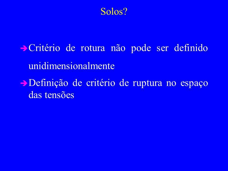 Ensaios Triaxiais usuais (de compressão) Ensaios com Consolidação Isotrópica –CID ou CIU (CD ou CU) Ensaios com Consolidação Anisotrópica –CK 0 D ou CK 0 U