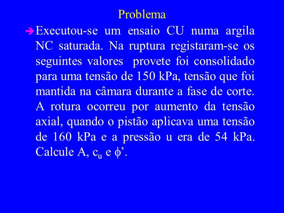 Problema Executou-se um ensaio CU numa argila NC saturada.
