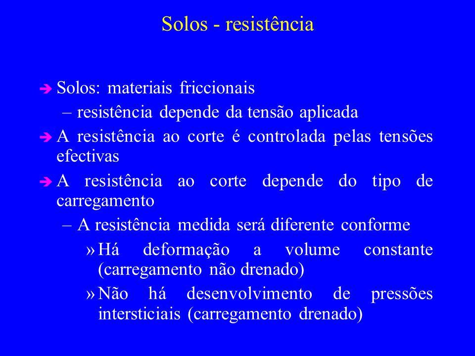 Parâmetros de ensaios CU c cu e cu não são parâmetros de resistência Um mesmo solo pode apresentar diferentes pares de parâmetros, cu1 cu2 Ensaio em compressãoEnsaio em extensão