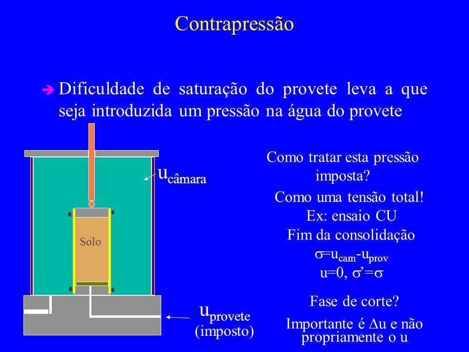 Contrapressão Dificuldade de saturação do provete leva a que seja introduzida um pressão na água do provete Solo u câmara u provete (imposto) Como tratar esta pressão imposta.