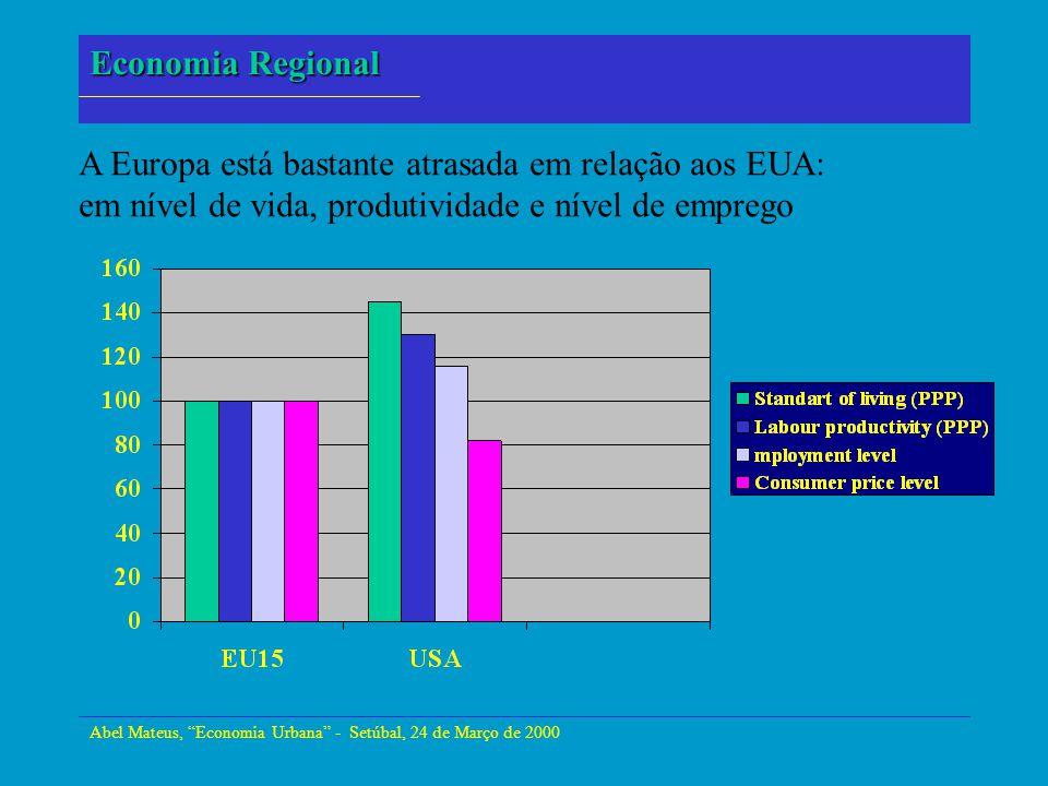 Abel Mateus, Economia Urbana - Setúbal, 24 de Março de 2000 Economia Regional A Europa está bastante atrasada em relação aos EUA: em nível de vida, pr