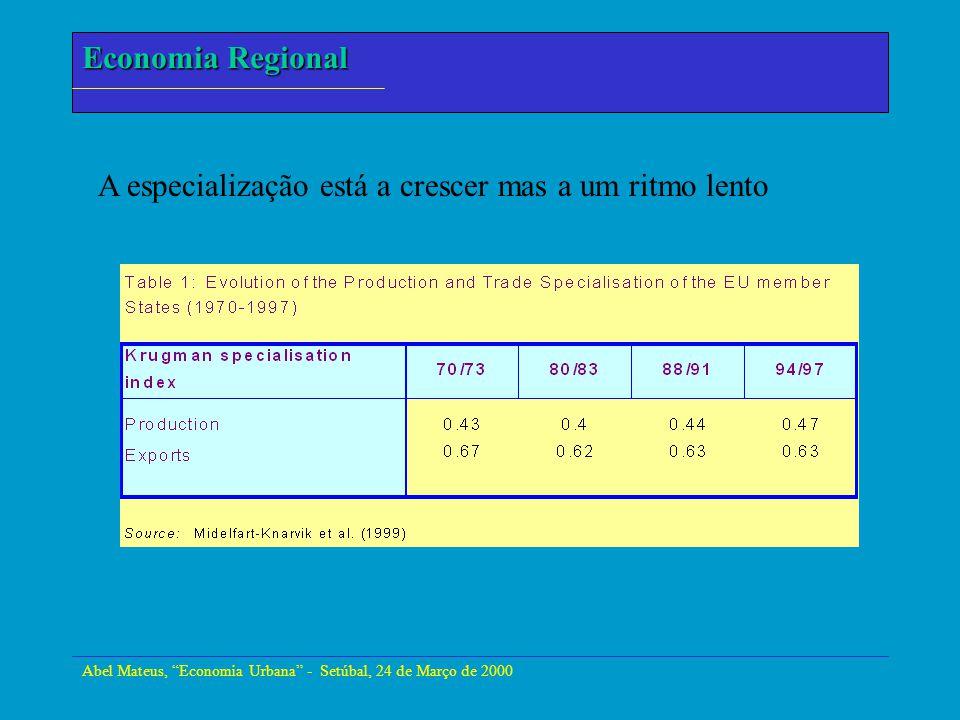 Abel Mateus, Economia Urbana - Setúbal, 24 de Março de 2000 Economia Regional A especialização está a crescer mas a um ritmo lento