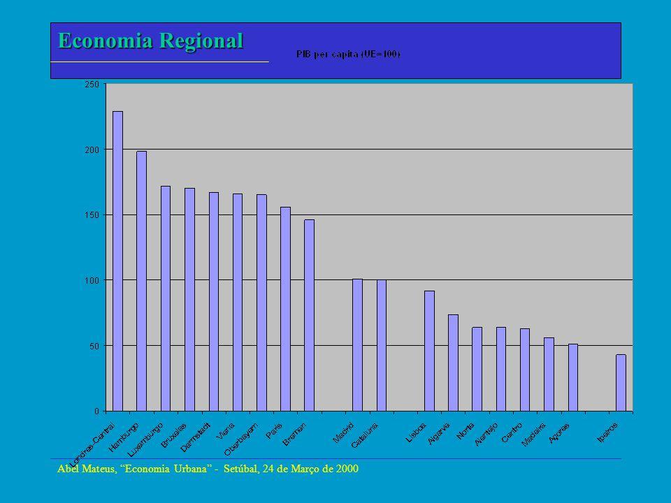 Abel Mateus, Economia Urbana - Setúbal, 24 de Março de 2000 Economia Regional A Europa está bastante atrasada em relação aos EUA: em nível de vida, produtividade e nível de emprego