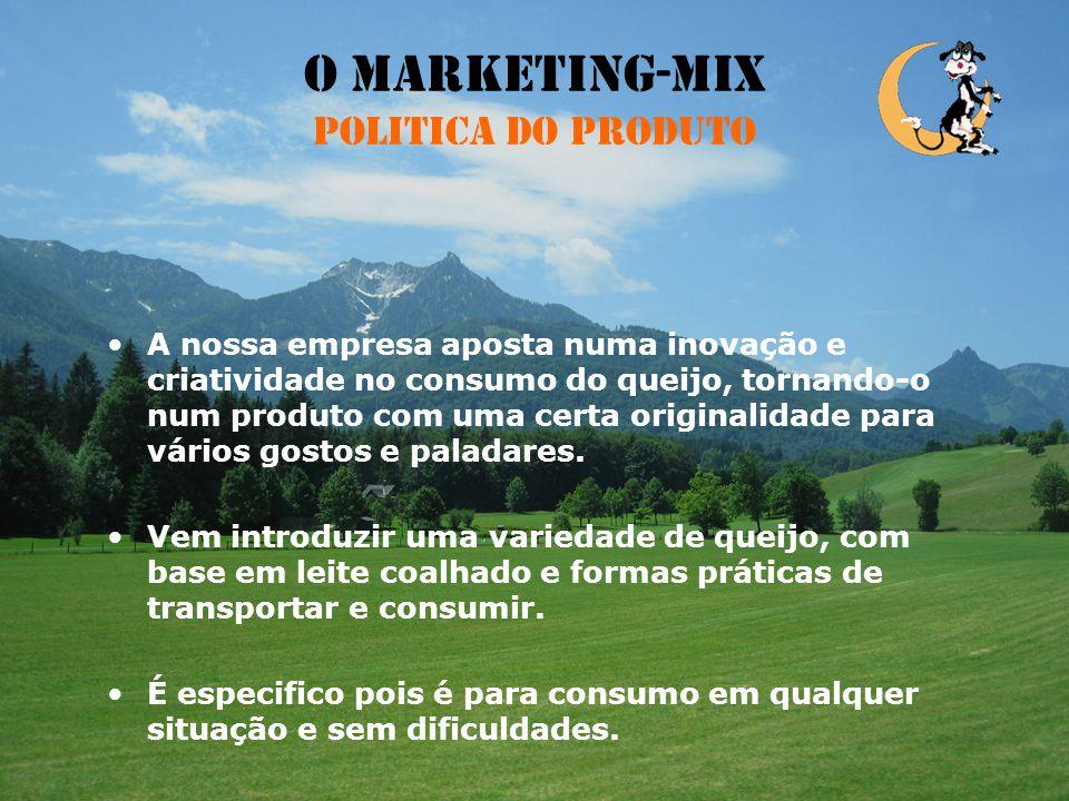 Estratégia de Marketing Objectivos Satisfação dos clientes Tornar o queijo coalho um hábito dos consumidores portugueses. Oferta de um produto saboros