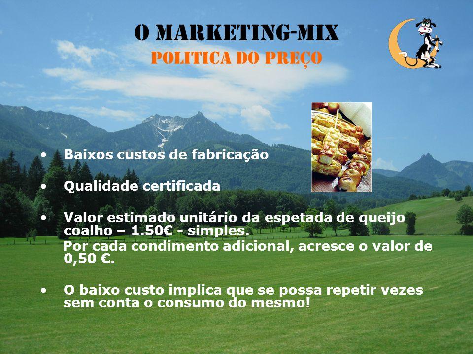 O Marketing-Mix Politica do Produto A nossa marca será a Gulla! O Pecado da Gulla até cometido pelos anjos!!!