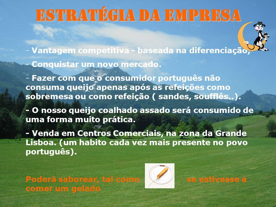 Estratégia da Empresa - Vantagem competitiva - baseada na diferenciação; - Conquistar um novo mercado.