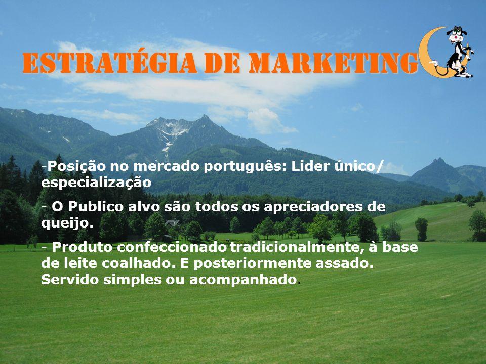 Estratégia de Marketing -Posição no mercado português: Lider único/ especialização - O Publico alvo são todos os apreciadores de queijo.