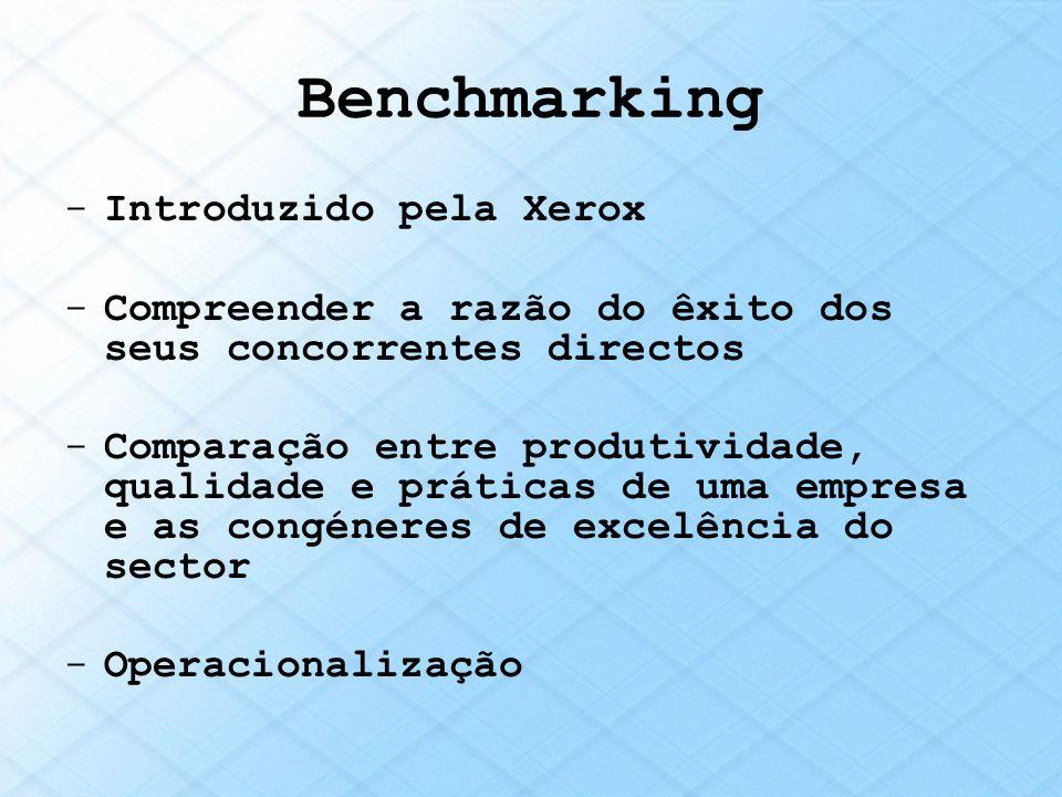 Benchmarking -Introduzido pela Xerox -Compreender a razão do êxito dos seus concorrentes directos -Comparação entre produtividade, qualidade e prática