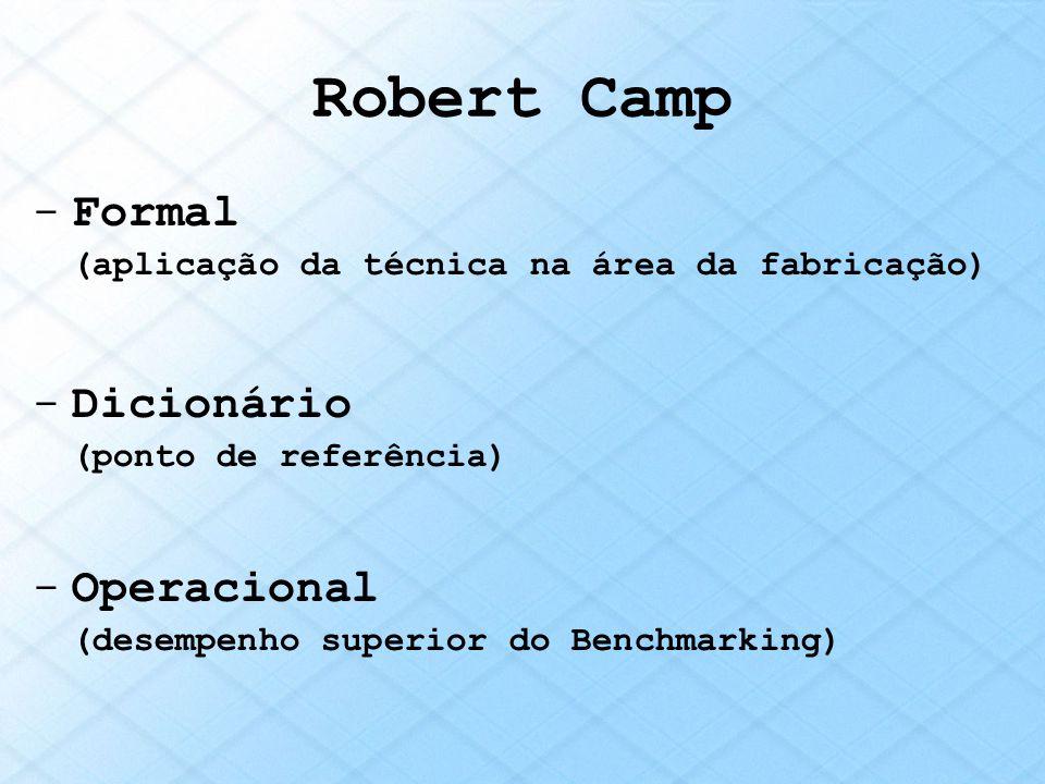Robert Camp -Formal (aplicação da técnica na área da fabricação) -Dicionário (ponto de referência) -Operacional (desempenho superior do Benchmarking)