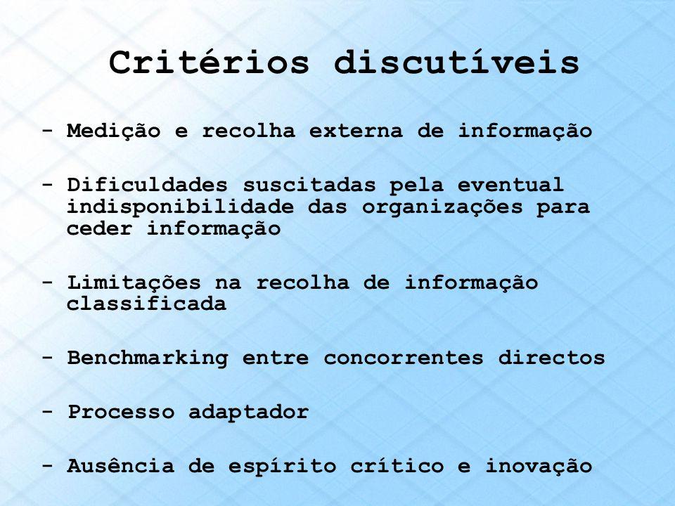 Critérios discutíveis - Medição e recolha externa de informação - Dificuldades suscitadas pela eventual indisponibilidade das organizações para ceder