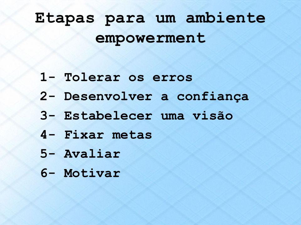 Etapas para um ambiente empowerment 1- Tolerar os erros 2- Desenvolver a confiança 3- Estabelecer uma visão 4- Fixar metas 5- Avaliar 6- Motivar