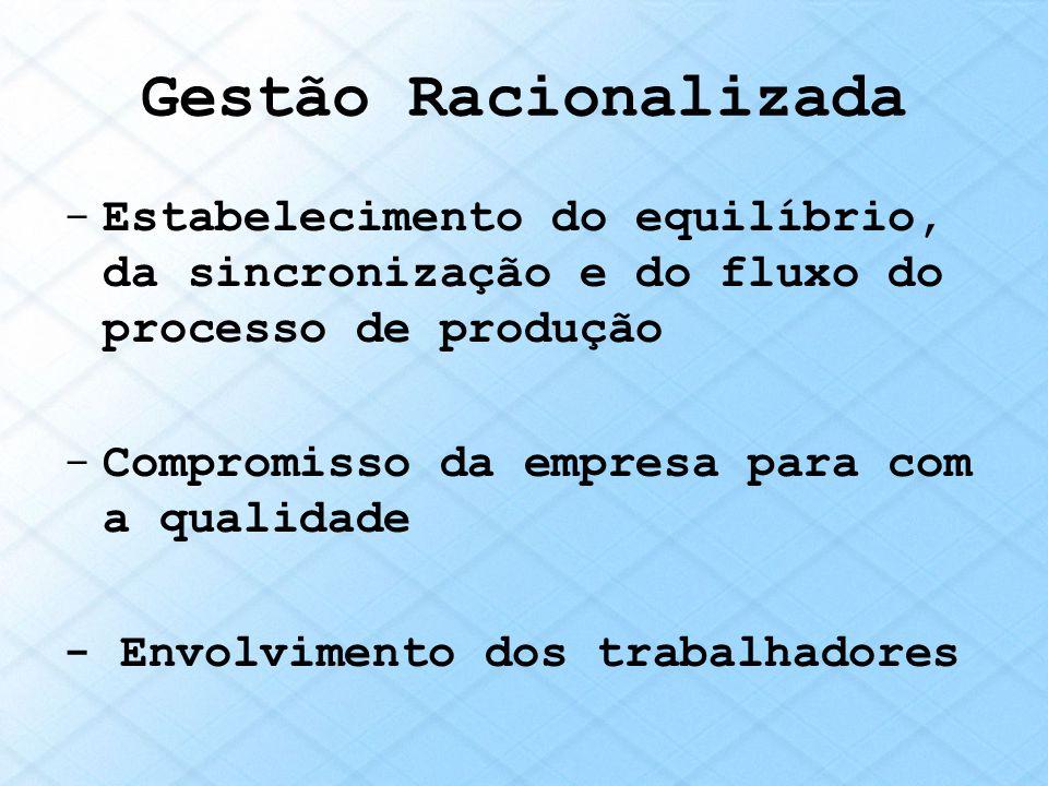Gestão Racionalizada -Estabelecimento do equilíbrio, da sincronização e do fluxo do processo de produção -Compromisso da empresa para com a qualidade