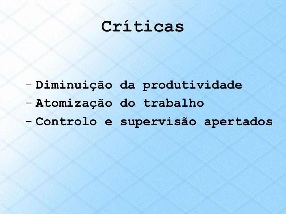 Críticas -Diminuição da produtividade -Atomização do trabalho -Controlo e supervisão apertados