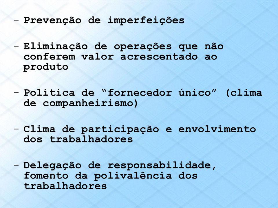 -Prevenção de imperfeições -Eliminação de operações que não conferem valor acrescentado ao produto -Política de fornecedor único (clima de companheiri