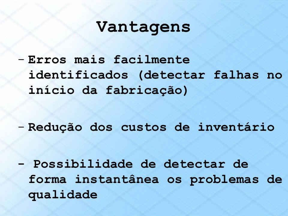 Vantagens -Erros mais facilmente identificados (detectar falhas no início da fabricação) -Redução dos custos de inventário - Possibilidade de detectar