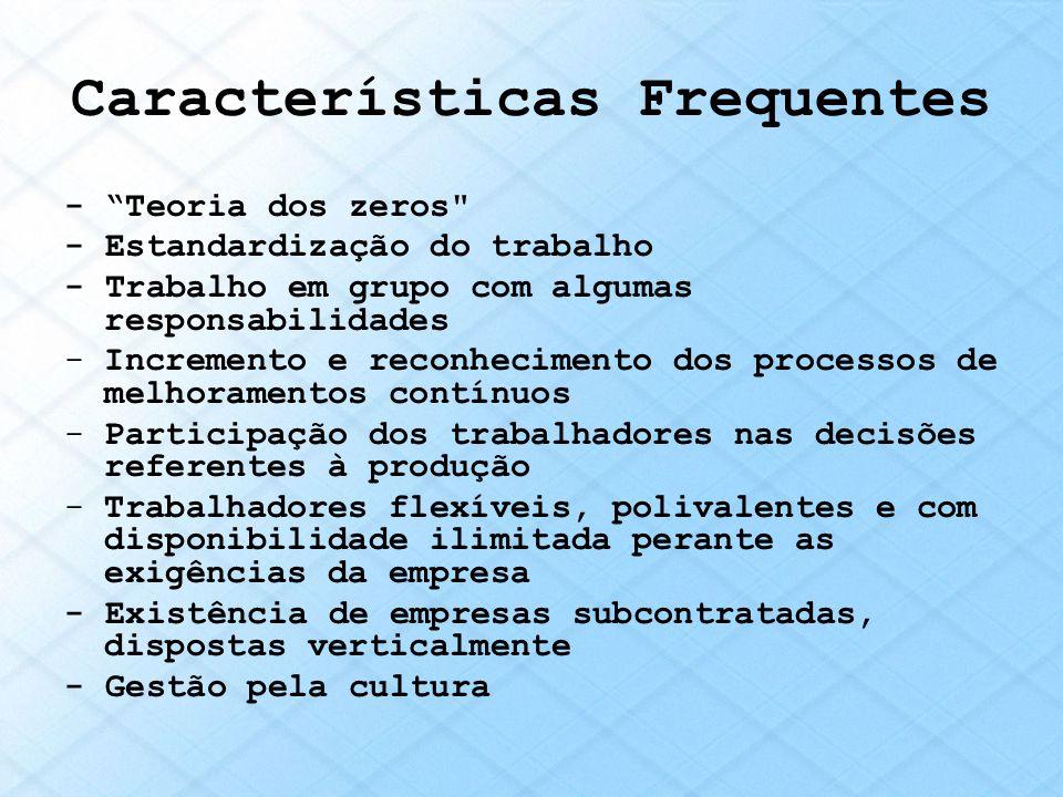 Características Frequentes - Teoria dos zeros