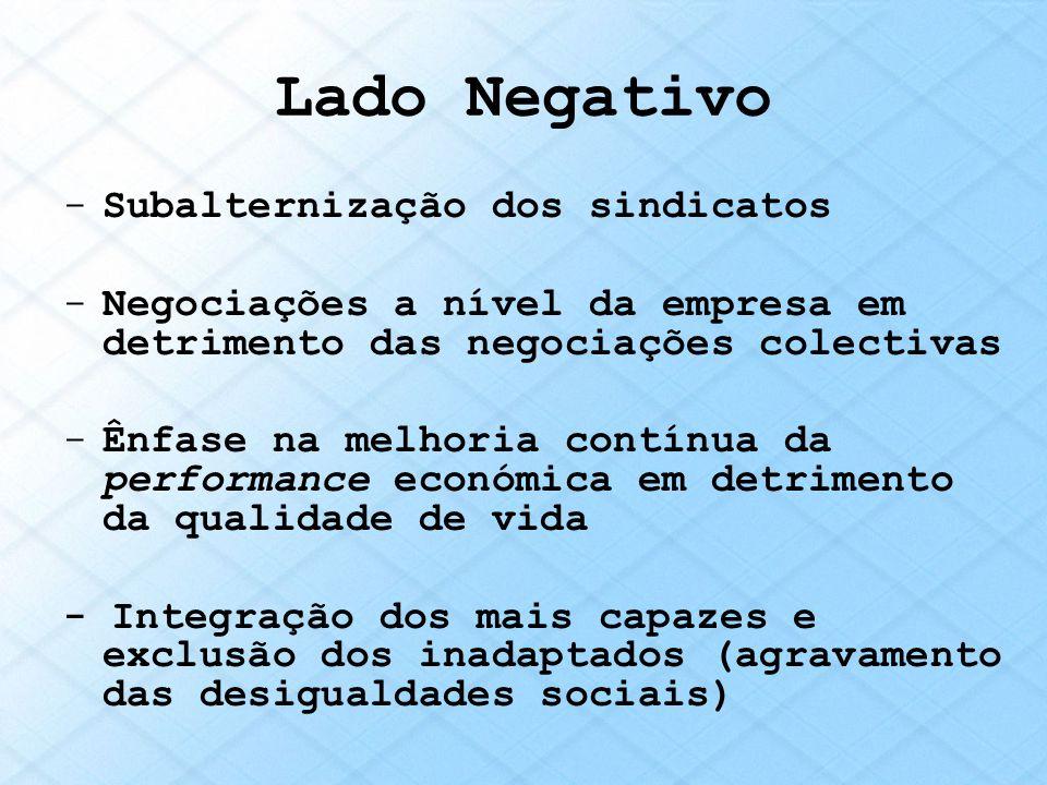 Lado Negativo -Subalternização dos sindicatos -Negociações a nível da empresa em detrimento das negociações colectivas -Ênfase na melhoria contínua da