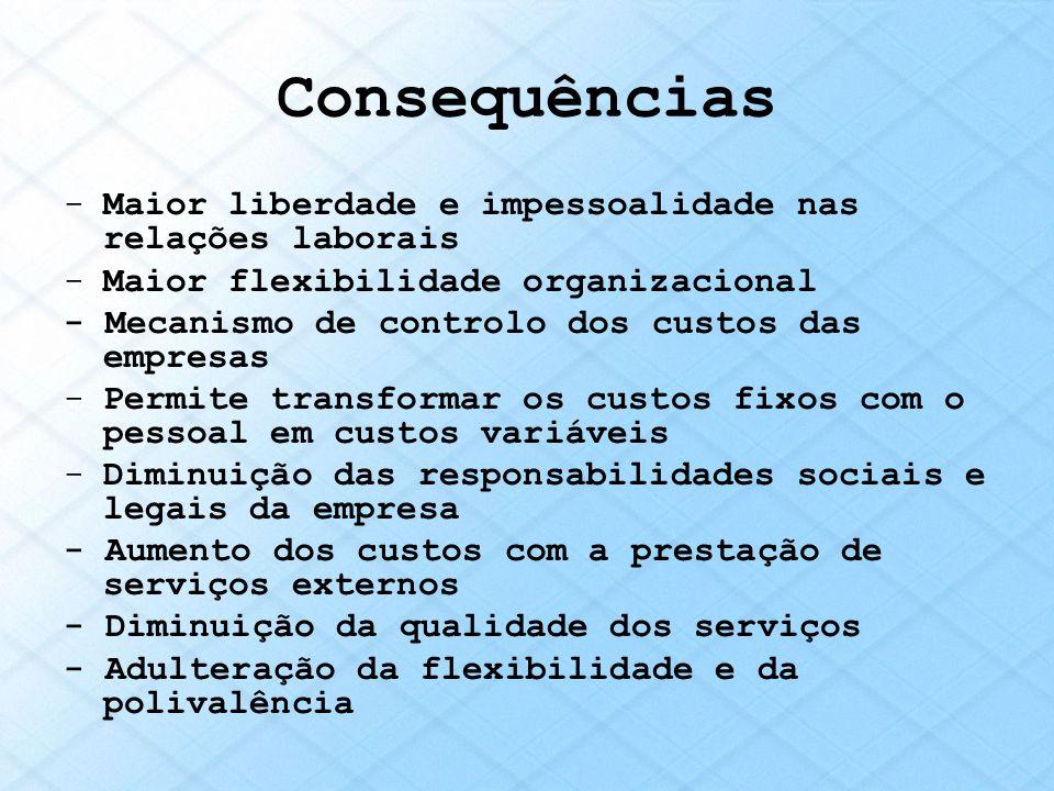 Consequências -Maior liberdade e impessoalidade nas relações laborais -Maior flexibilidade organizacional - Mecanismo de controlo dos custos das empre