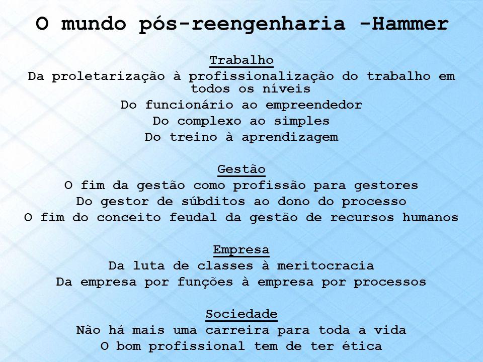O mundo pós-reengenharia -Hammer Trabalho Da proletarização à profissionalização do trabalho em todos os níveis Do funcionário ao empreendedor Do comp